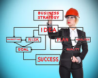Business plan srategy Royalty Free Stock Images