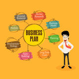 Business Plan Strategy with young man. Illustration of a young happy man with various Business Plan strategies on yellow background Stock Images