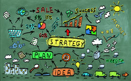Business plan sulla lavagna Immagini Stock