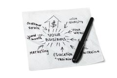Hand drawn business plan on serviette and pen stock images