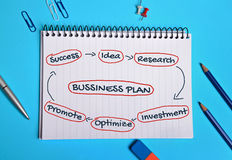 Business Plan word Royalty Free Stock Photography