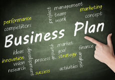Business Plan wordcloud Royalty Free Stock Image