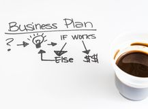 Business plan words near cup of coffee, business concept Stock Photography