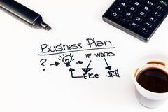 Business plan words near highlighters, calculator and cup of coffee, business concept Stock Photo