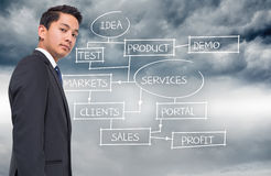Business plan written on sky background Stock Photos