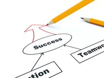 Business plan with yellow pencil Royalty Free Stock Photo