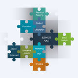 Business  planning. Puzzle pieces with business plan design,idea planning.Infographics operation planning Royalty Free Stock Images