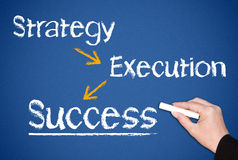 Business planning to achieve success Royalty Free Stock Photo