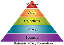 Business policy business diagram royalty free illustration