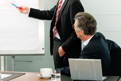 Business - presentation in front of the boss Stock Image