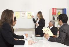 Business presentation to a group Royalty Free Stock Photo