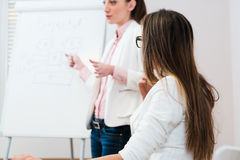 Business presentation on whiteboard in office Stock Image