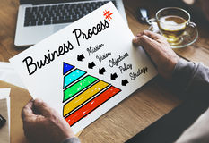 Business Process Action Plan Concept. Business Process Action Plan Pyramid Royalty Free Stock Images