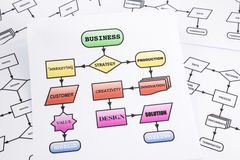 Business process analysis flow chart. Flow chart of business process analysis with arrows and words in colorful process flow chart, black and white charts on stock photo