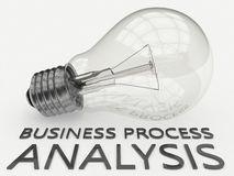 Business Process Analysis Stock Photography