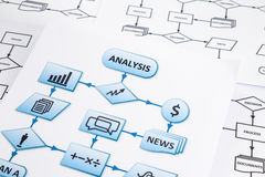 Business process analysis worksheets Royalty Free Stock Image