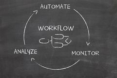 Business process automation stock image