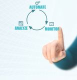 Business process automation royalty free stock images