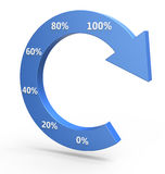 Business process chart Stock Image