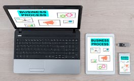 Business process concept on different devices. Business process concept shown on different information technology devices stock image