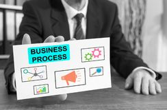 Business process concept on an index card. Businessman showing an index card with business process concept royalty free stock photo