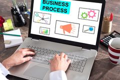 Business process concept on a laptop screen. Business process concept shown on a laptop screen royalty free stock photo