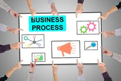 Business process concept on a whiteboard. Hands pointing to business process concept royalty free stock image