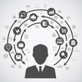 Business process diagram Stock Image