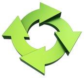 Process diagram Stock Photography