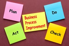 Business Process Improvement. 4 Steps for an Effective Business Process Improvement Cycle with the Plan, Do, Check and Act royalty free stock photo