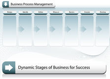 Business Process Management Royalty Free Stock Photo