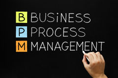 Business Process Management. Hand writing Business Process Management with white chalk on a blackboard Stock Photography