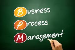 Business process management Royalty Free Stock Image
