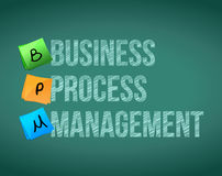 Business process management sign illustration Stock Image
