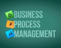 Business process management sign illustration royalty free illustration