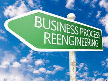 Business Process Reengineering. Street sign illustration in front of blue sky with clouds Stock Photography