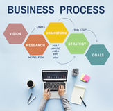 Business Process Startup Enterprise Growth Concept Royalty Free Stock Photography