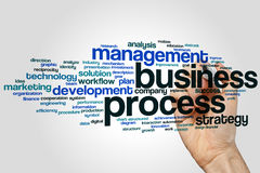 Business process word cloud Stock Image