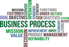 BUSINESS PROCESS Stock Photo
