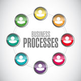 business processes contacts sign concept Royalty Free Stock Photos