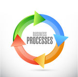 Business processes cycle sign concept Stock Image
