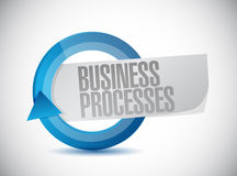 Business processes cycle sign concept Stock Images