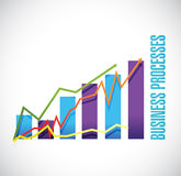 Business processes graph sign concept Stock Photography