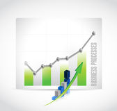 Business processes graph sign concept Royalty Free Stock Image