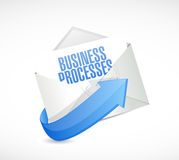 Business processes mail sign concept Stock Photos