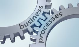 Business Processes on metal gears