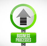 Business processes road sign concept Royalty Free Stock Photography