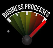 Business processes sepeedometer sign concept Stock Photos
