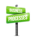 Business processes street sign concept Royalty Free Stock Photos