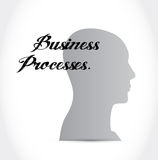 Business processes thinking sign concept Stock Photography